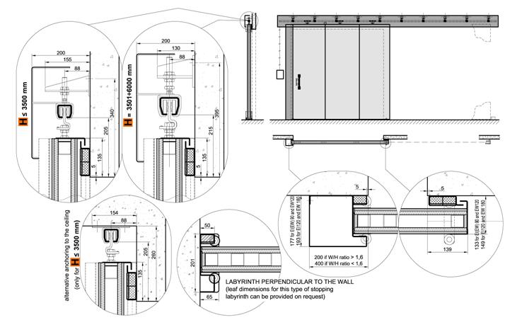 sliding gate plans free. Sliding Gates Door Detail Images Album  Losro com